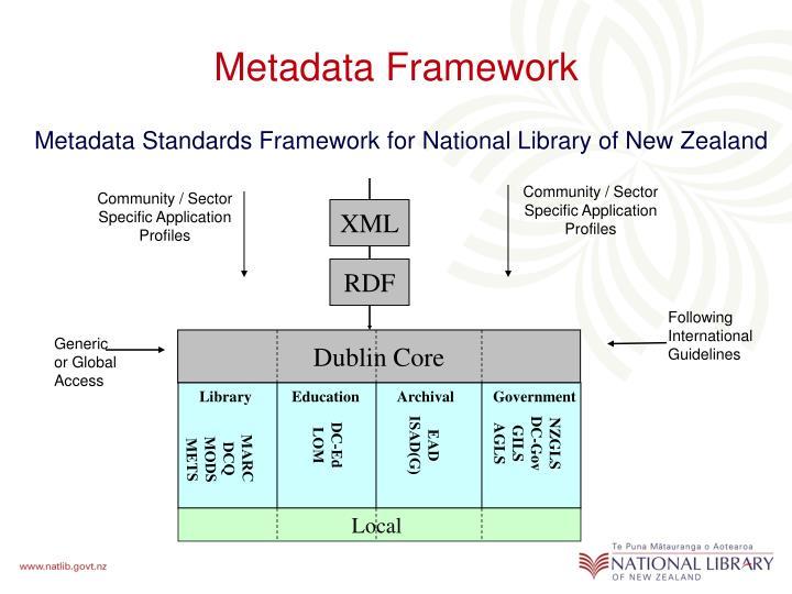 Metadata Framework