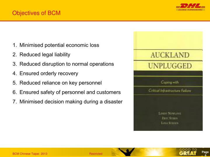 Objectives of BCM