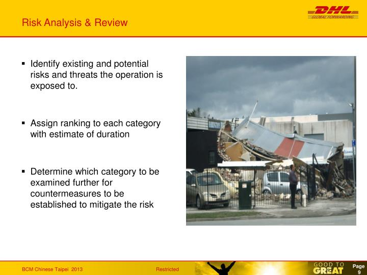 Risk Analysis & Review