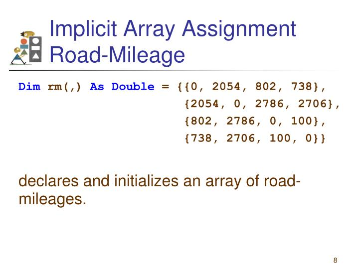Implicit Array Assignment
