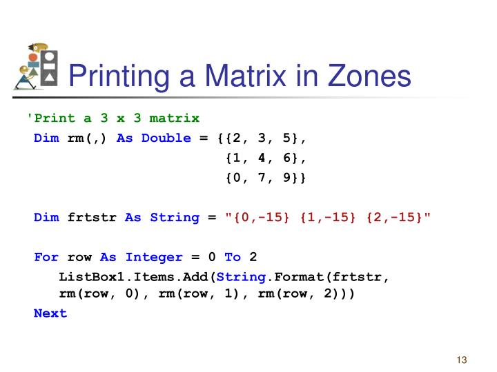 Printing a Matrix in Zones