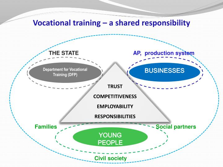 Vocational training – a shared responsibility