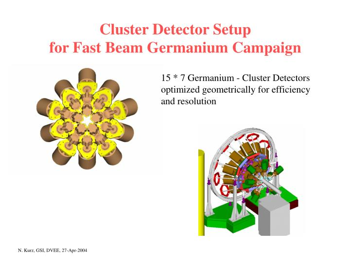 Cluster Detector Setup