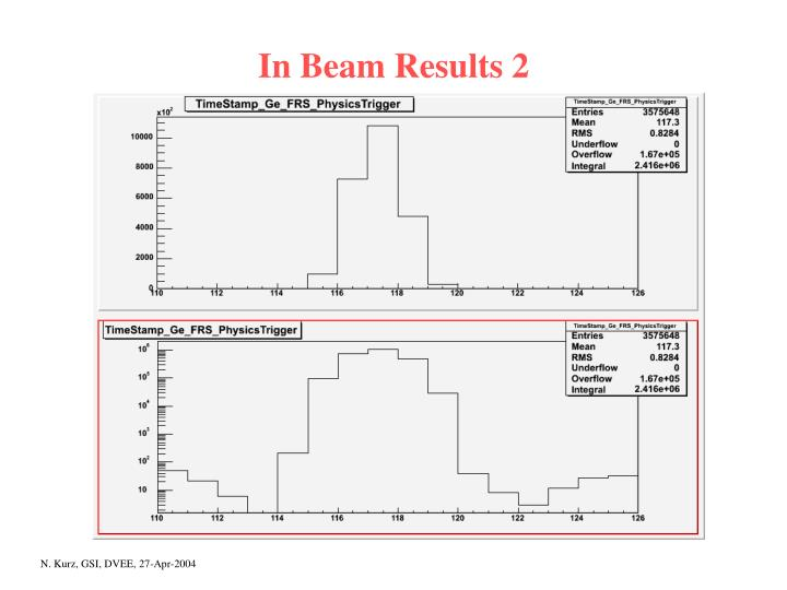In Beam Results 2