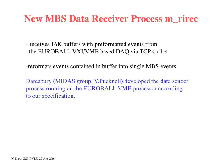 New MBS Data Receiver Process m_rirec