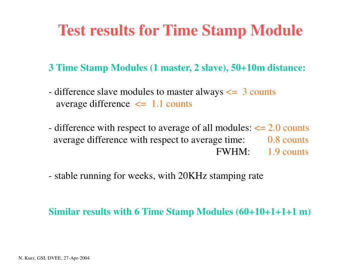 Test results for Time Stamp Module
