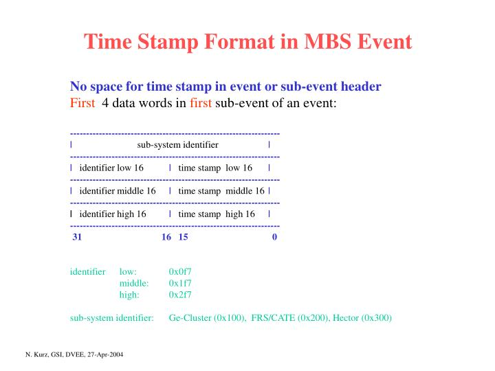 Time Stamp Format in MBS Event