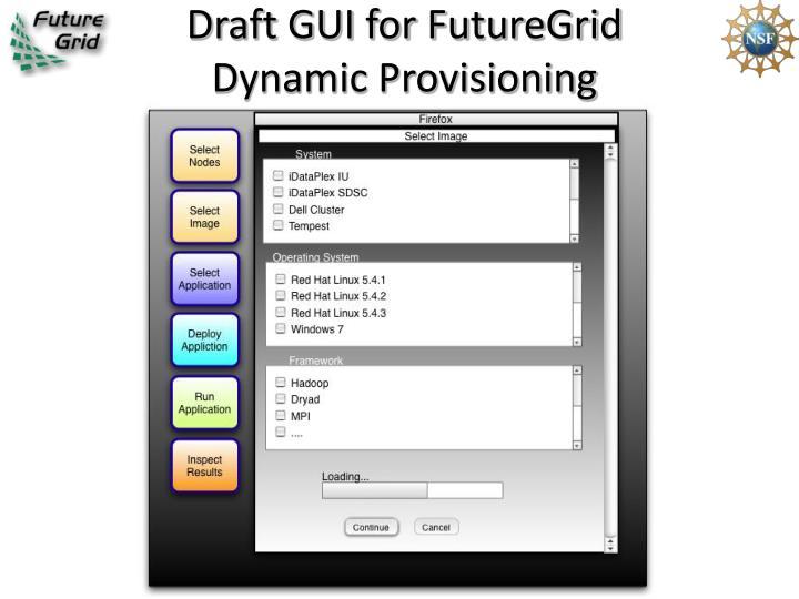 Draft GUI for FutureGrid