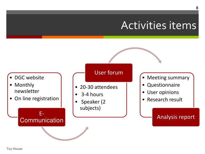 Activities items