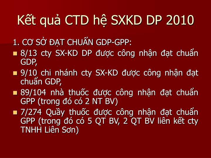Kết quả CTD hệ SXKD DP 2010