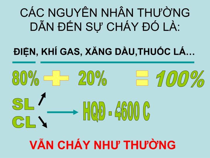 HQĐ - 4600 C
