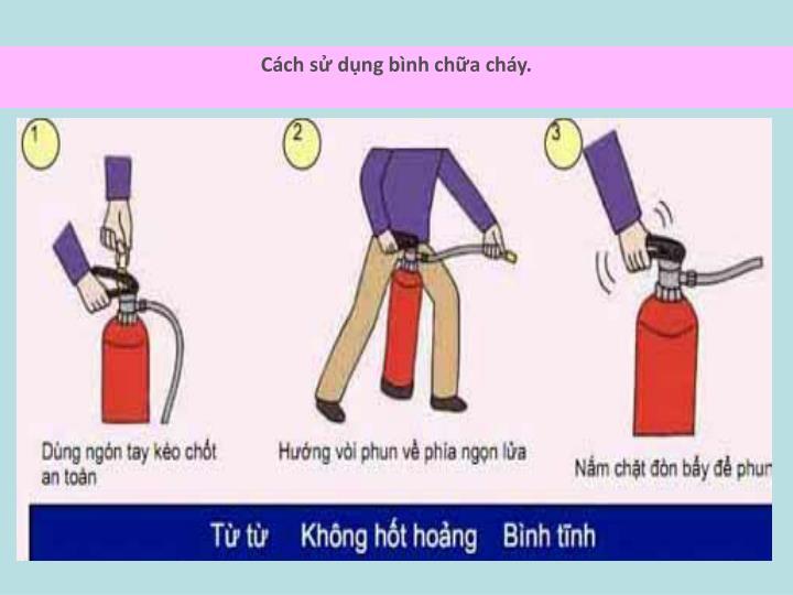 Cách sử dụng bình chữa cháy.