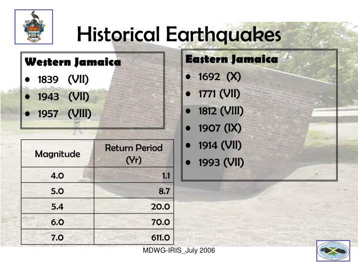Historical Earthquakes