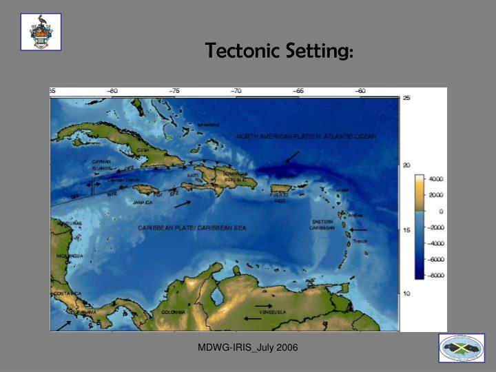 Tectonic Setting: