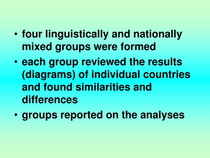 four linguistically and nationally mixed groups were formed