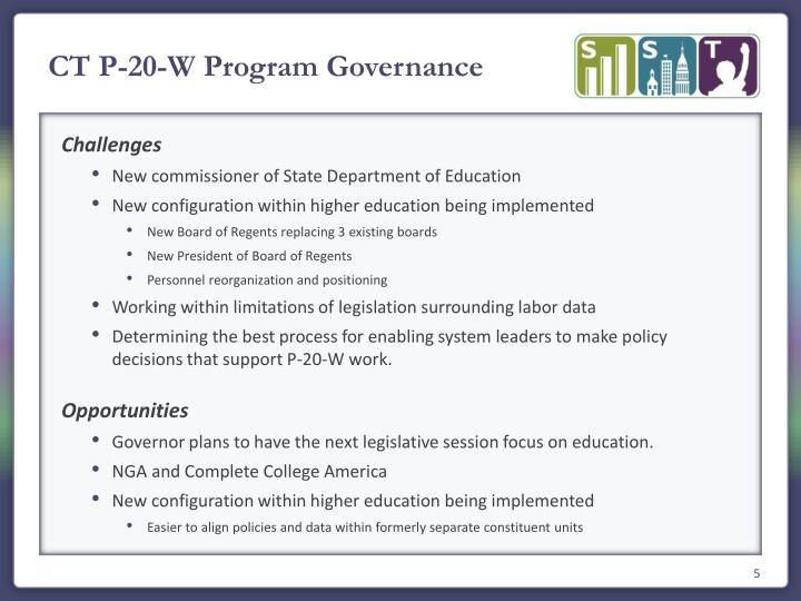 CT P-20-W Program Governance