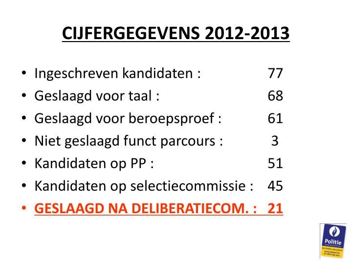 CIJFERGEGEVENS 2012-2013
