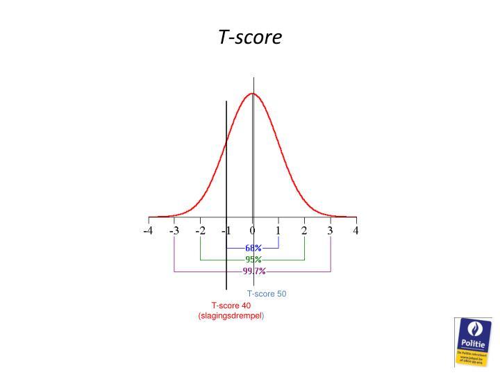 T-score