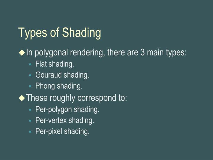 Types of Shading