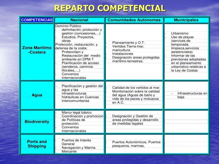 REPARTO COMPETENCIAL