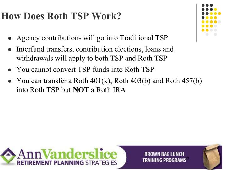 How Does Roth TSP Work?
