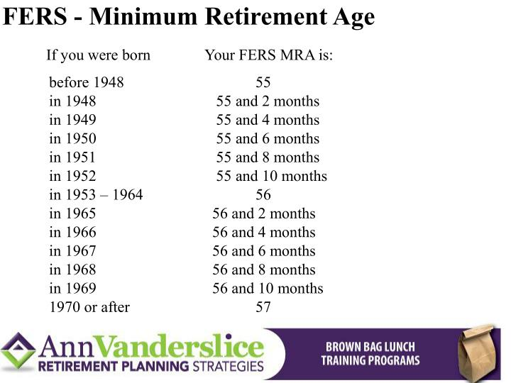 FERS - Minimum Retirement Age