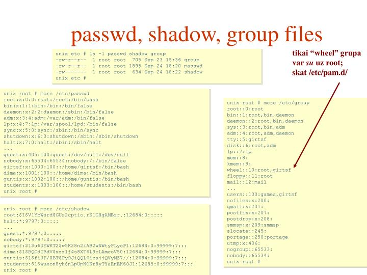passwd, shadow, group files