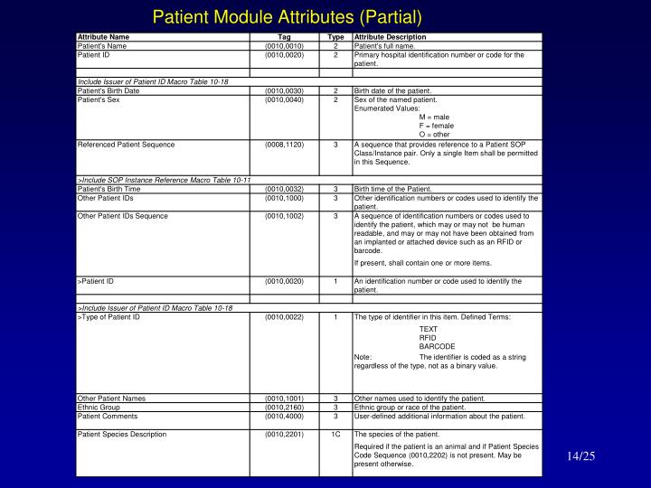 Patient Module Attributes (Partial)