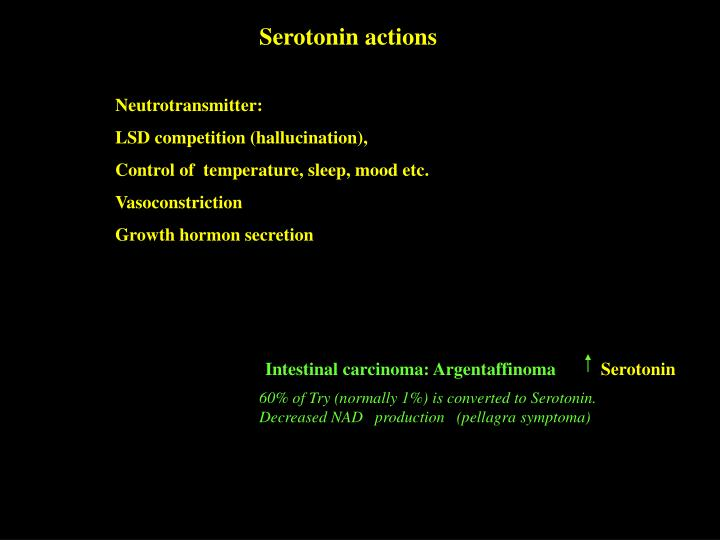 Serotonin actions