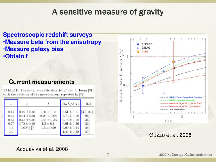 A sensitive measure of gravity