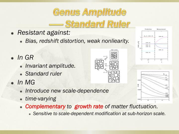 Genus Amplitude
