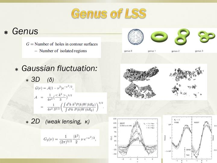 Genus of LSS