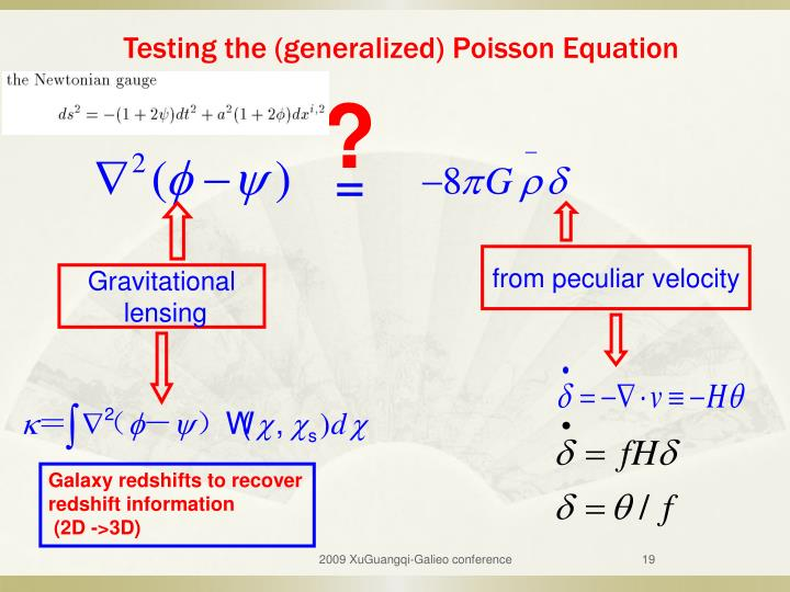 Testing the (generalized) Poisson Equation