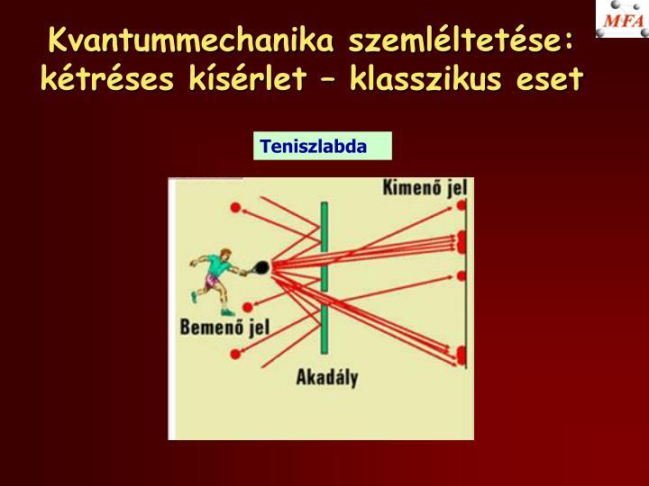Kvantummechanika szemléltetése: