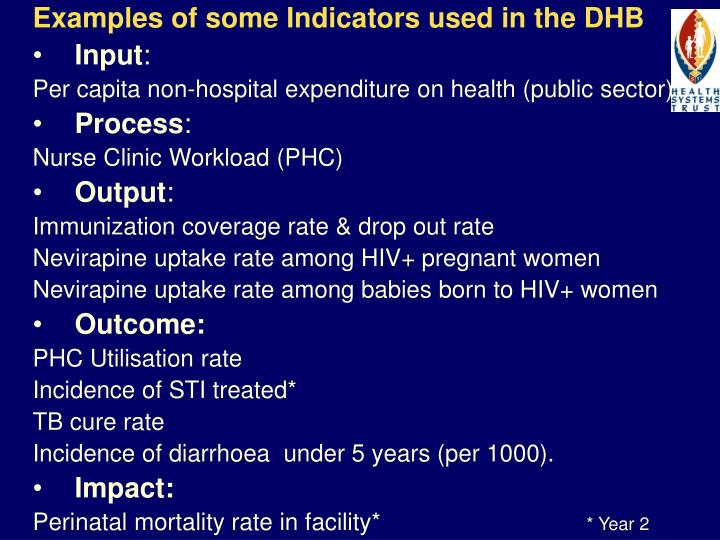 Examples of some Indicators used in the DHB