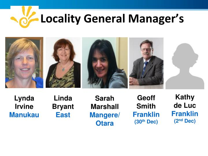 Locality General Manager's