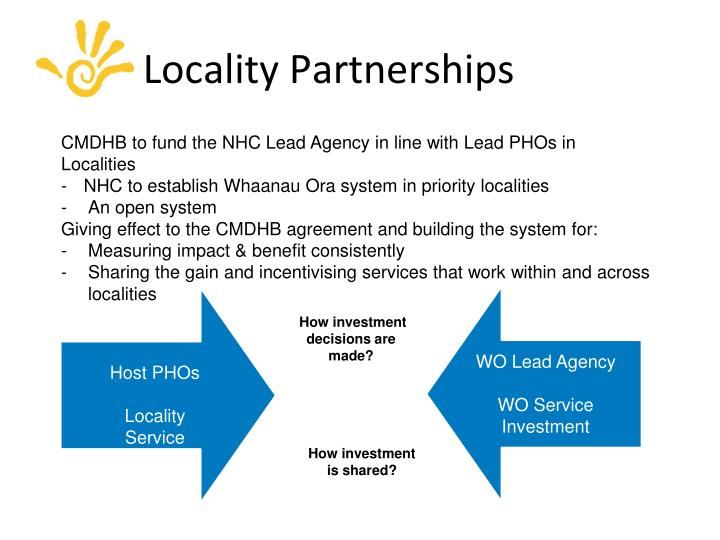 Locality Partnerships