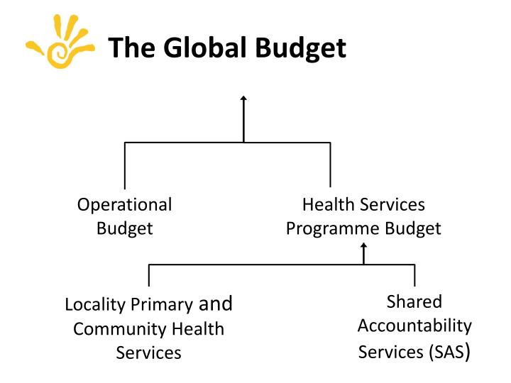 The Global Budget