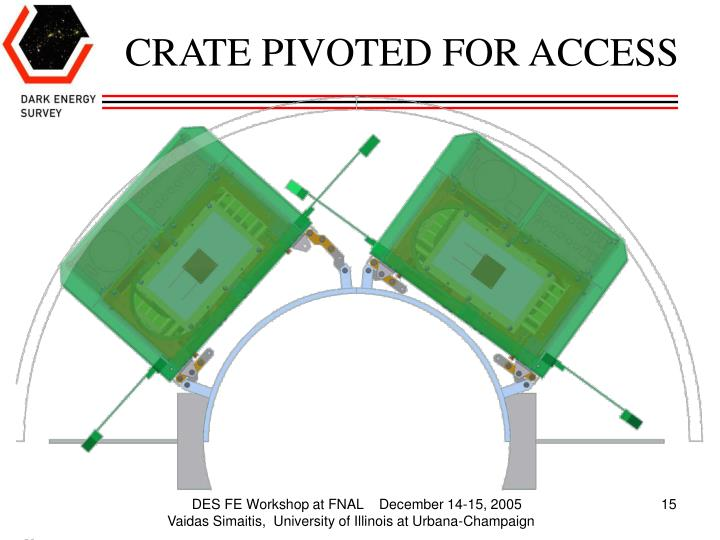 CRATE PIVOTED FOR ACCESS