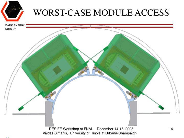 WORST-CASE MODULE ACCESS