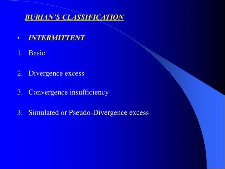 BURIAN'S CLASSIFICATION