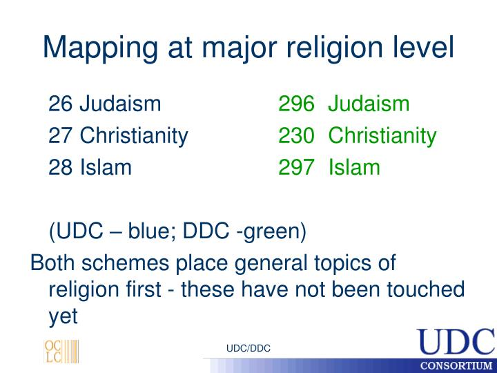 Mapping at major religion level