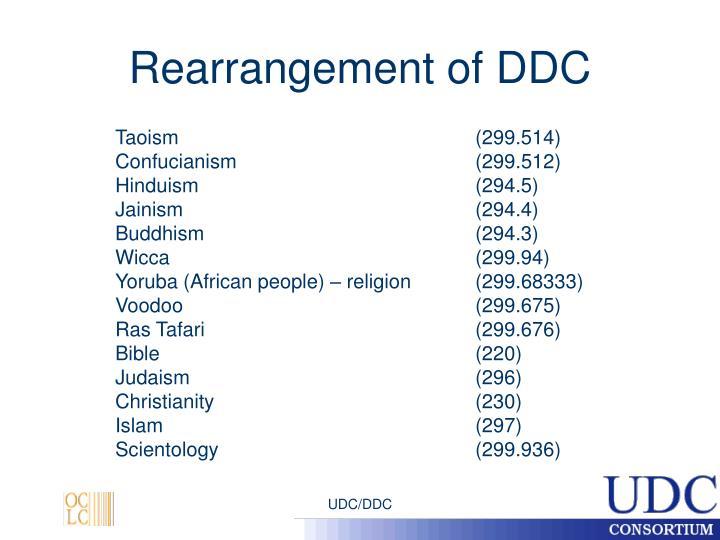 Rearrangement of DDC
