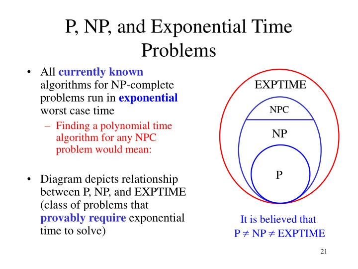 P, NP, and Exponential Time Problems