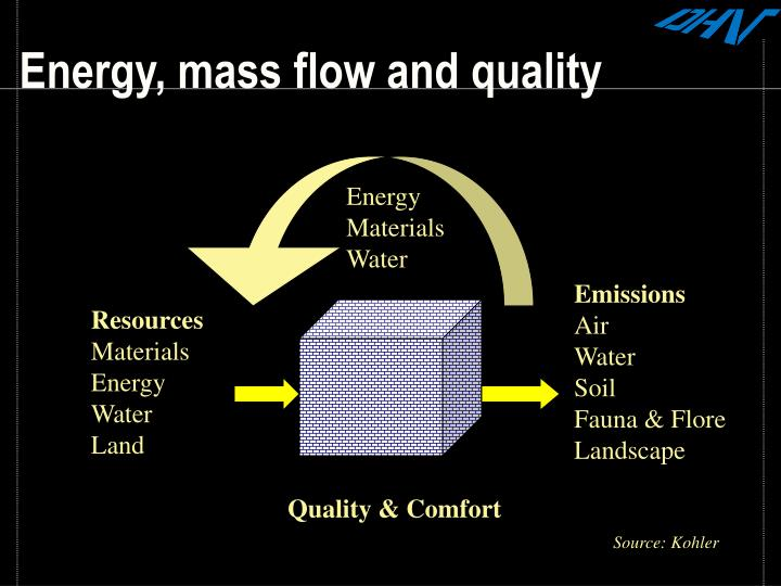 Energy, mass flow and quality
