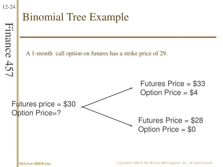 Binomial Tree Example