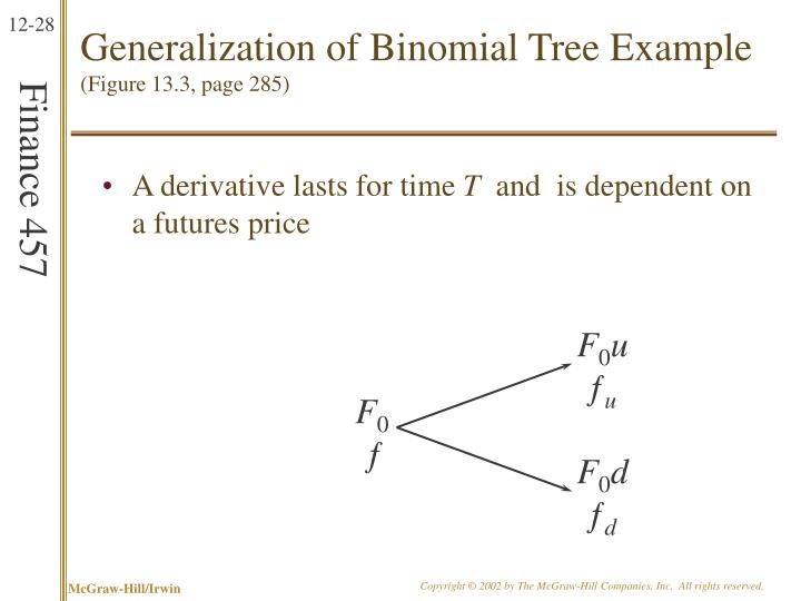 Generalization of Binomial Tree Example