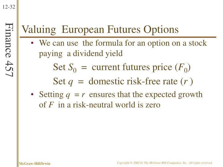 Valuing  European Futures Options