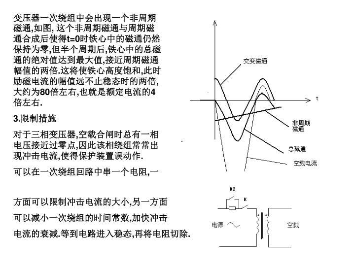 变压器一次绕组中会出现一个非周期磁通