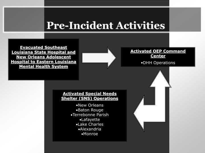 Pre-Incident Activities